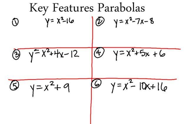 keyfeatures parabola