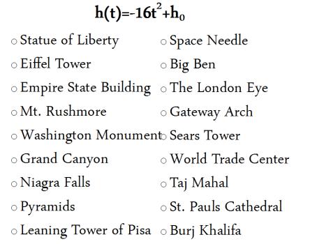 tall landmarks