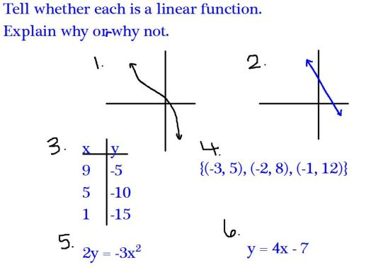 id-linear-functions-pre-quiz