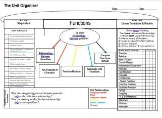 unit functions